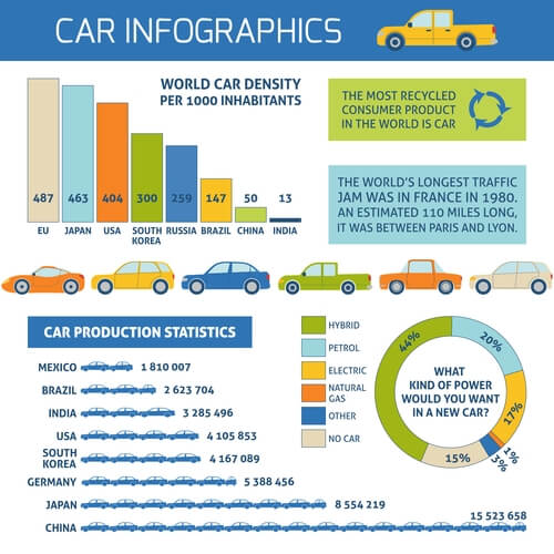 Used Car Appraisal >> Honolulu Used Car Buyers Reveal Fun & Interesting Car Facts